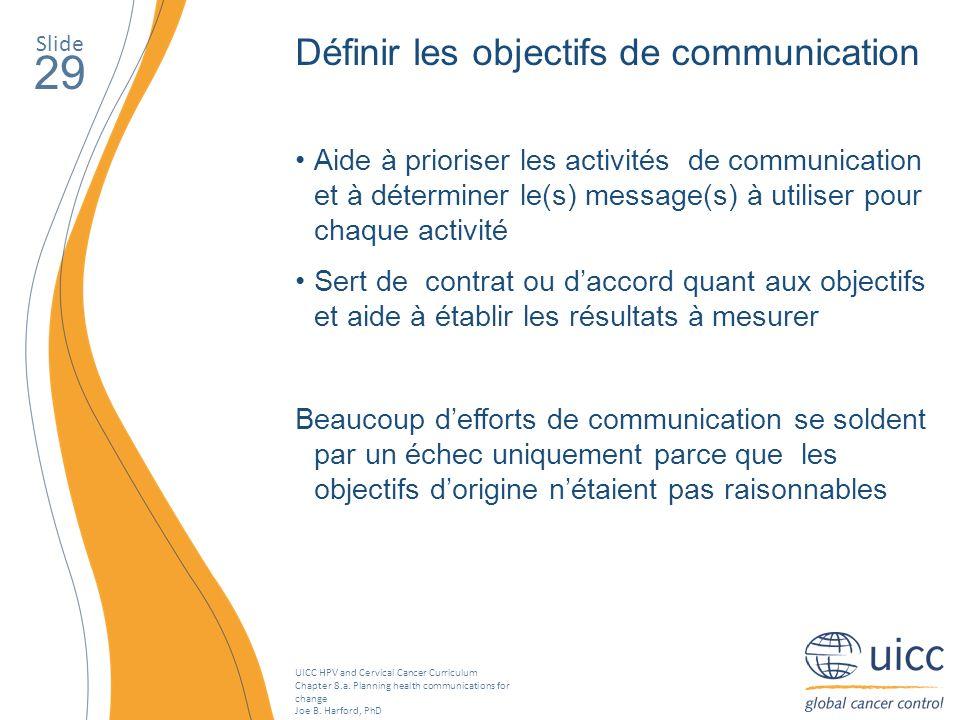 29 Définir les objectifs de communication