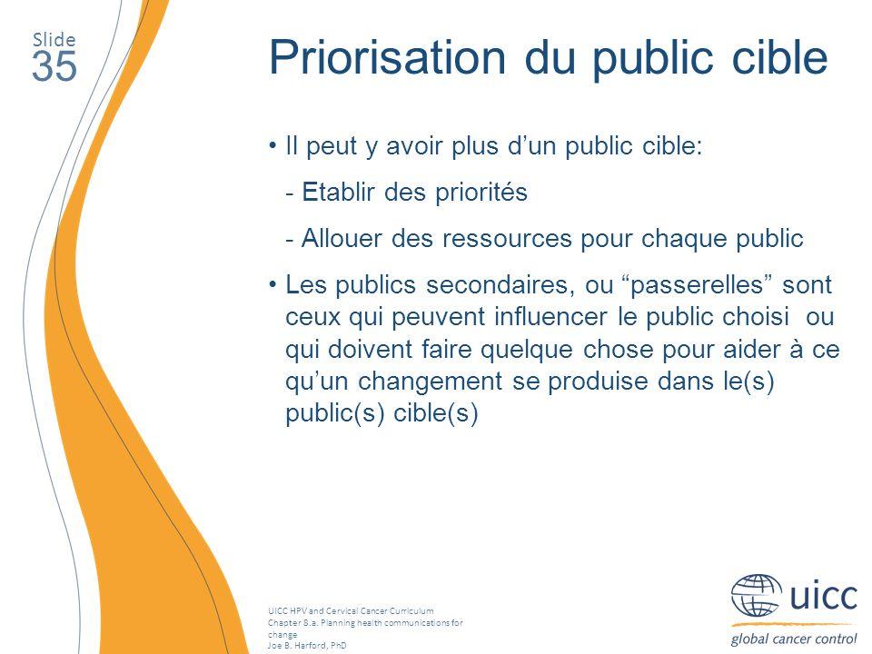 Priorisation du public cible