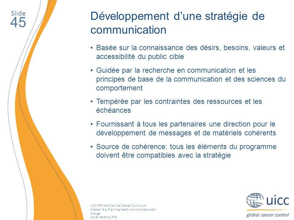 45 Développement d'une stratégie de communication Slide