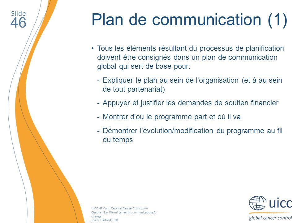 Plan de communication (1)