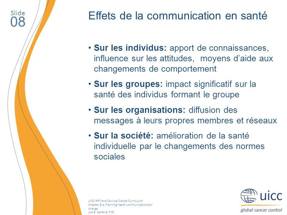 08 Effets de la communication en santé