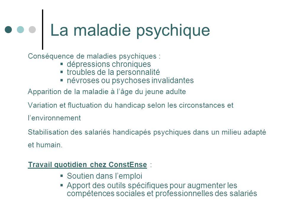 La maladie psychique Conséquence de maladies psychiques :