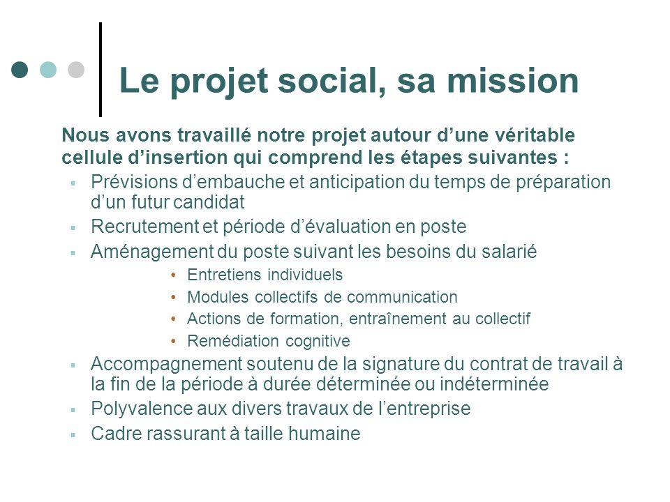 Le projet social, sa mission