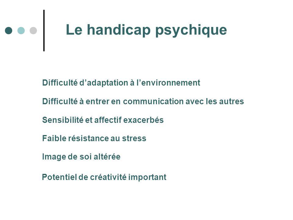 Le handicap psychique Difficulté d'adaptation à l'environnement