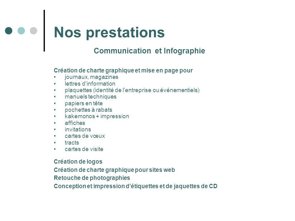 Nos prestations Communication et Infographie