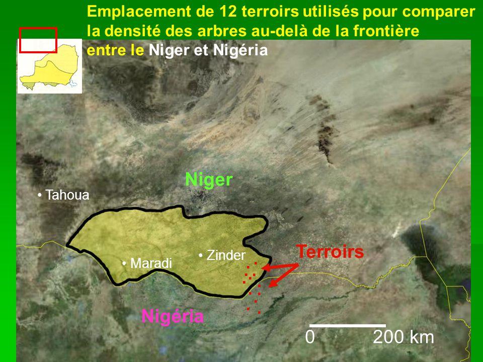 Niger Terroirs Nigéria 0 200 km