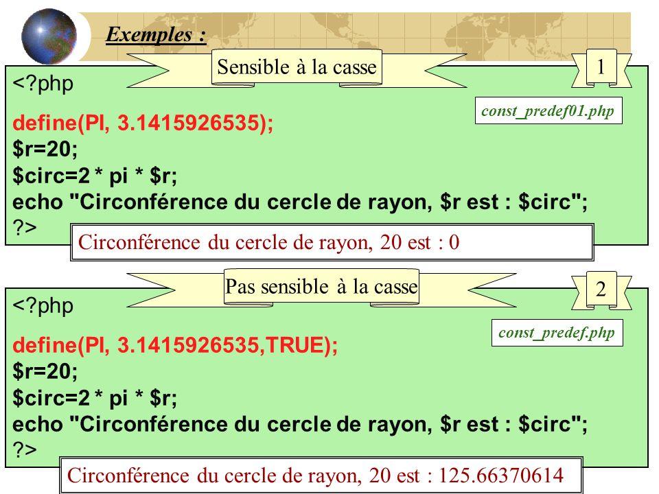 Circonférence du cercle de rayon, 20 est : 0
