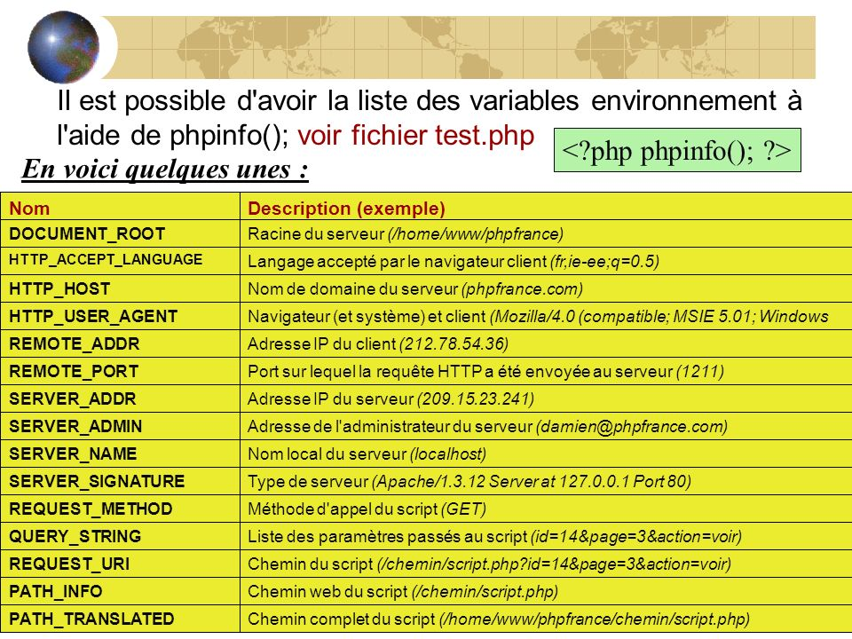 < php phpinfo(); > En voici quelques unes :