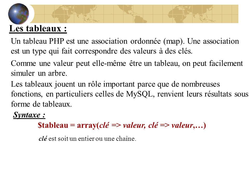 Les tableaux : Un tableau PHP est une association ordonnée (map). Une association est un type qui fait correspondre des valeurs à des clés.