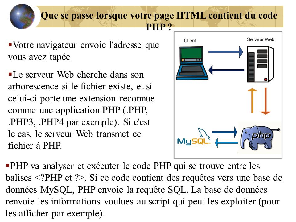Que se passe lorsque votre page HTML contient du code PHP