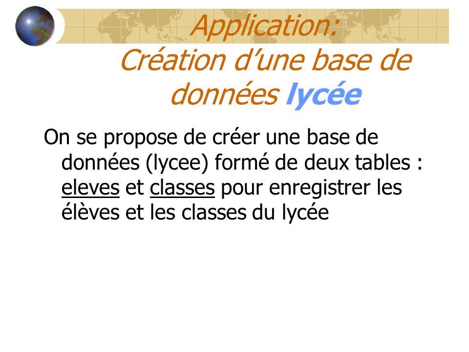 Application: Création d'une base de données lycée