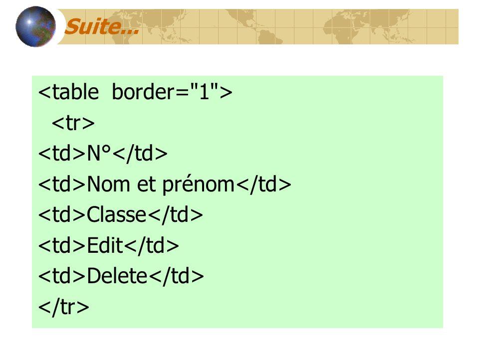 Suite... <table border= 1 > <tr> <td>N°</td> <td>Nom et prénom</td> <td>Classe</td> <td>Edit</td>