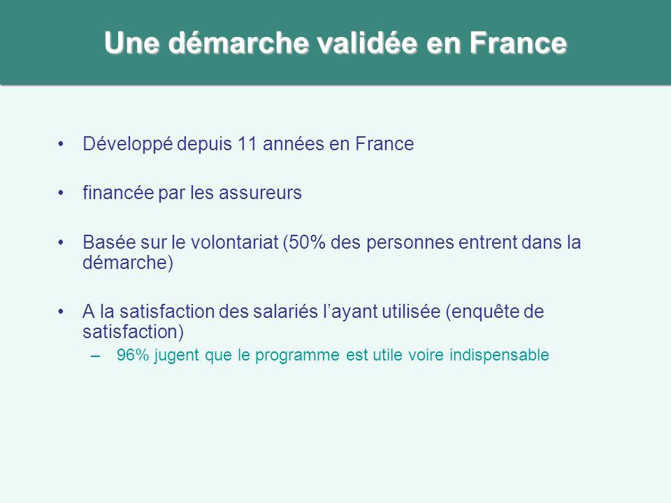 Une démarche validée en France