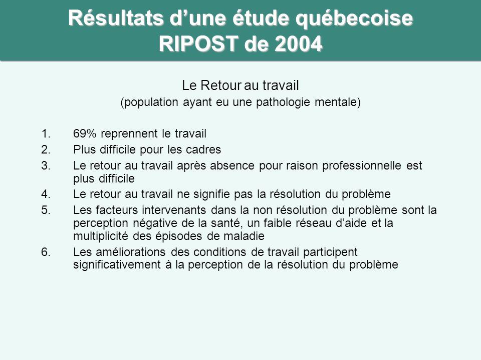 Résultats d'une étude québecoise RIPOST de 2004