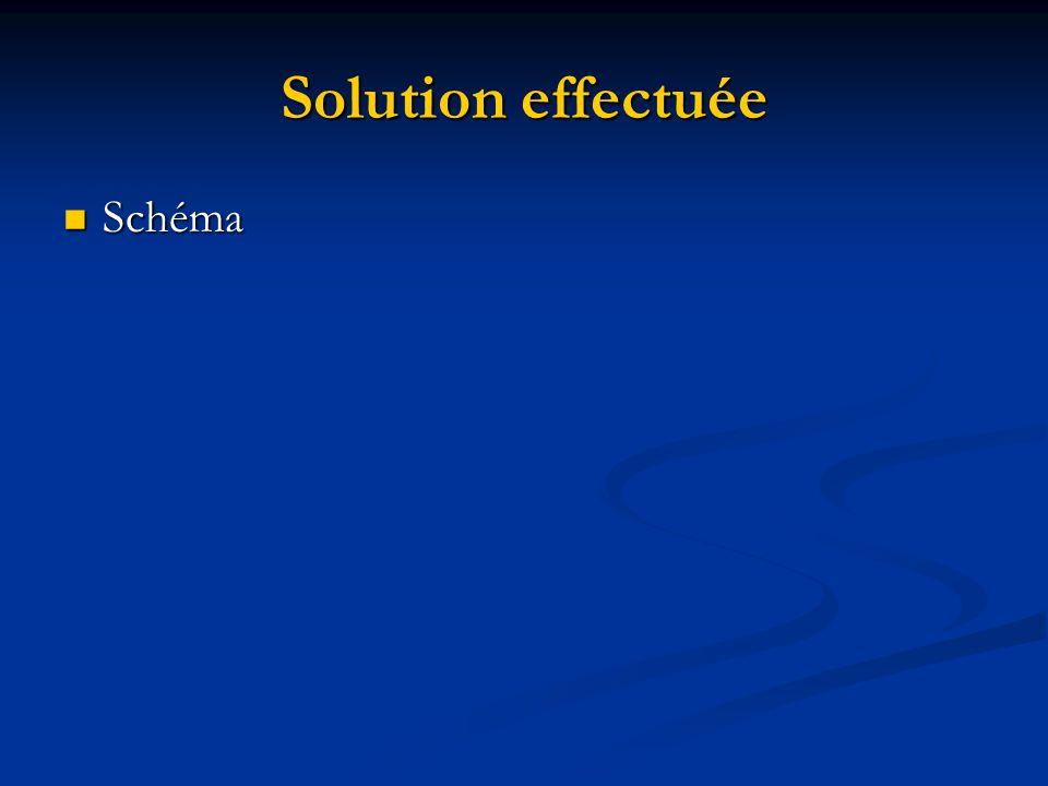 Solution effectuée Schéma