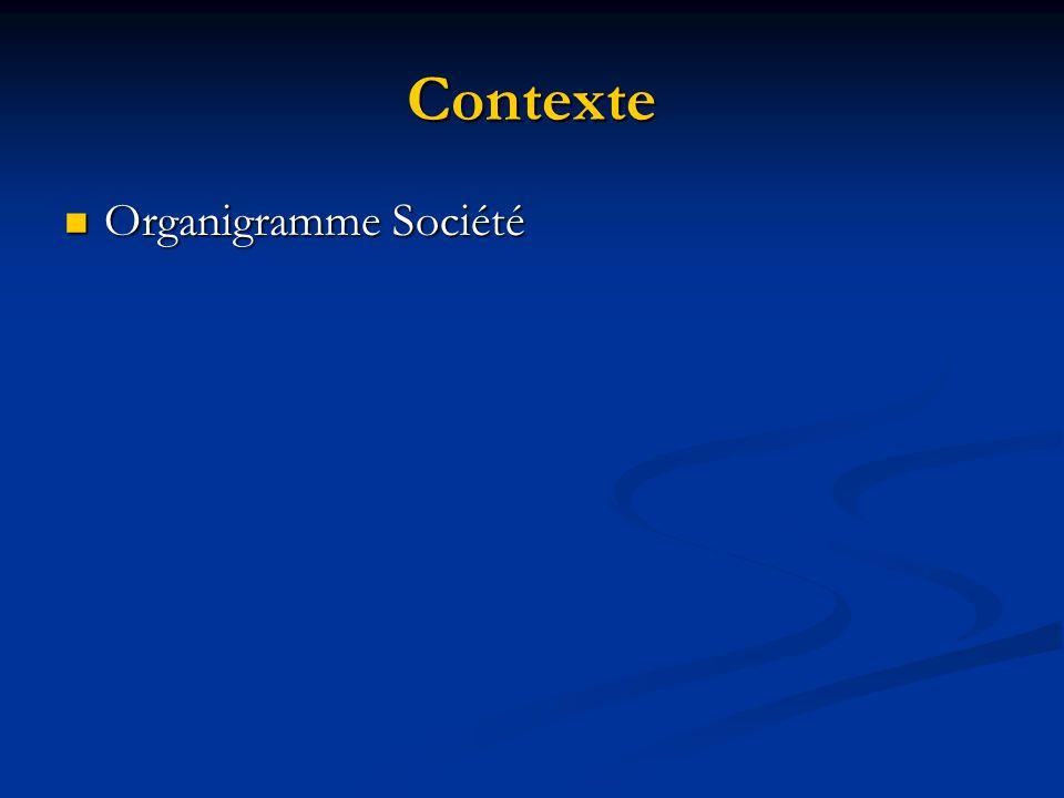 Contexte Organigramme Société