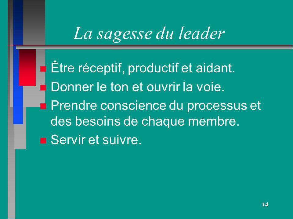 La sagesse du leader Être réceptif, productif et aidant.