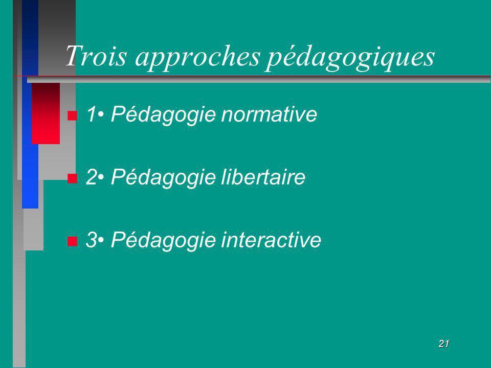 Trois approches pédagogiques
