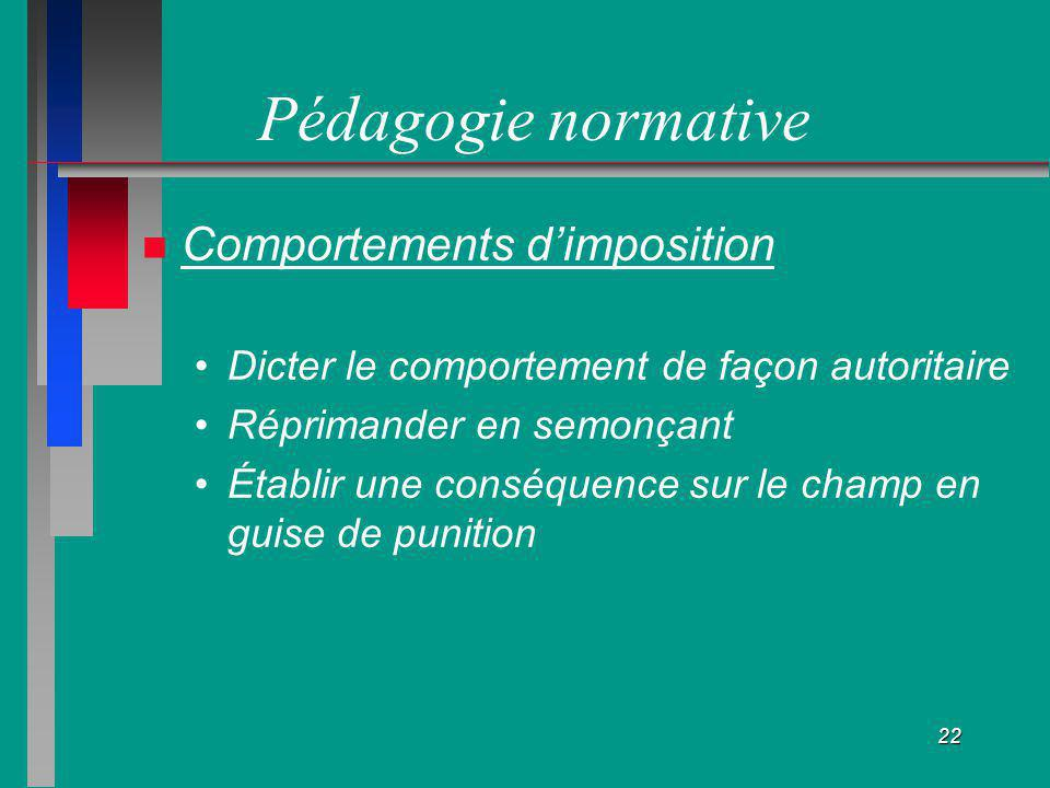 Pédagogie normative Comportements d'imposition