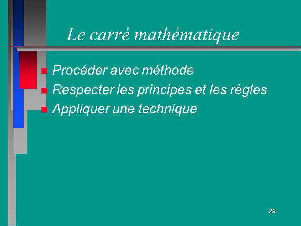 Le carré mathématique Procéder avec méthode