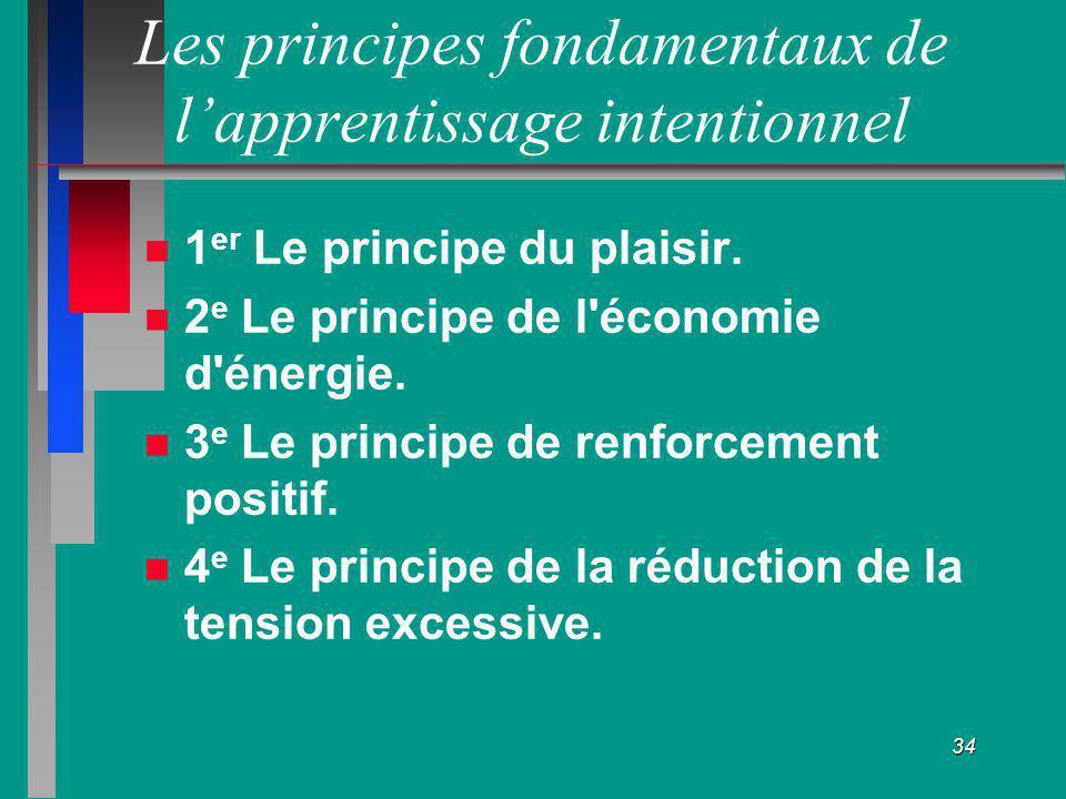 Les principes fondamentaux de l'apprentissage intentionnel