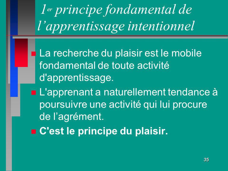 1er principe fondamental de l'apprentissage intentionnel