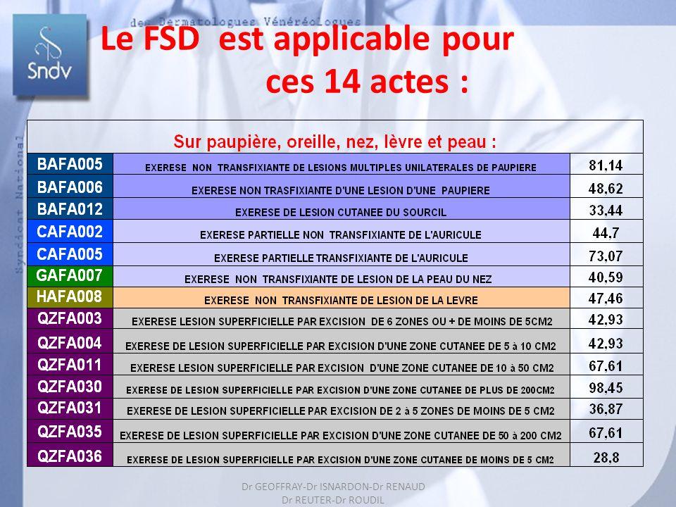 Le FSD est applicable pour ces 14 actes :