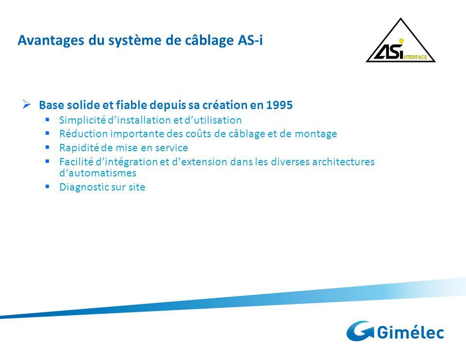 Avantages du système de câblage AS-i
