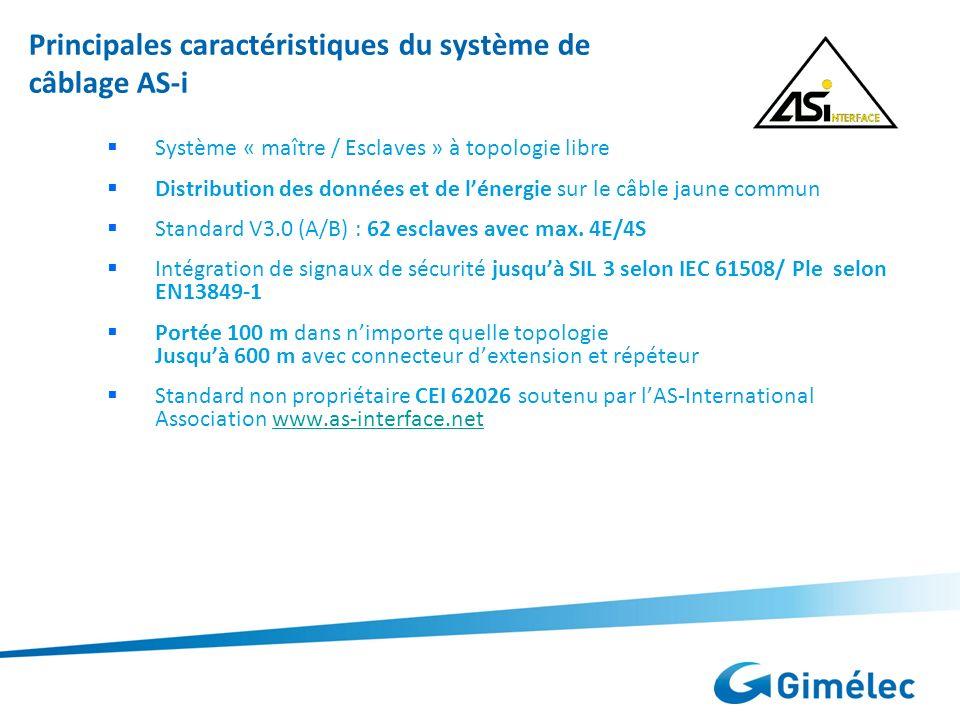 Principales caractéristiques du système de câblage AS-i