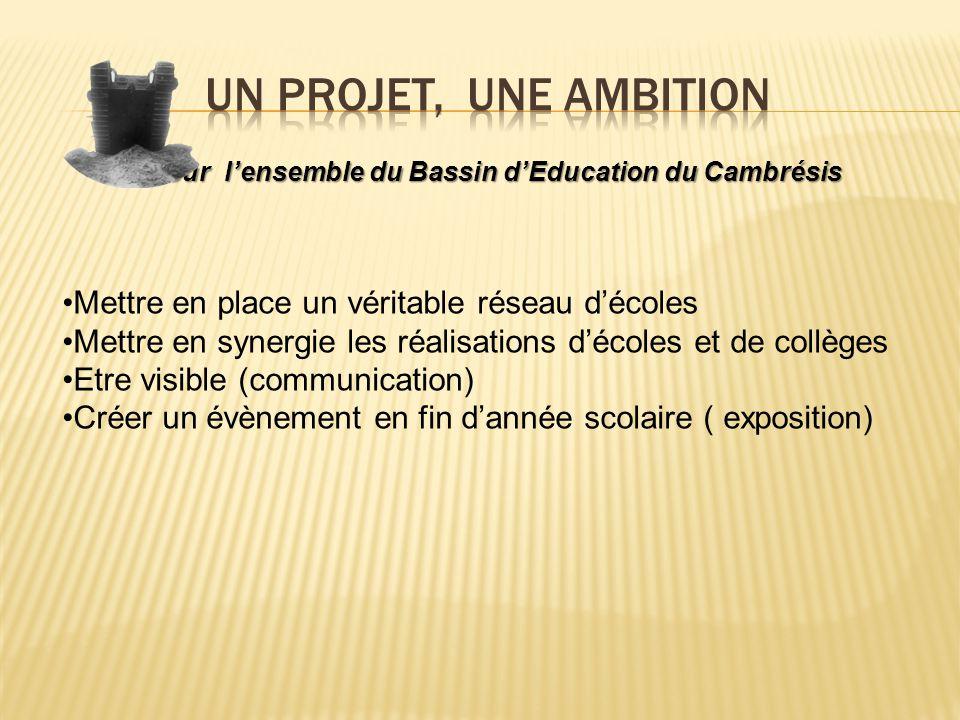 Sur l'ensemble du Bassin d'Education du Cambrésis