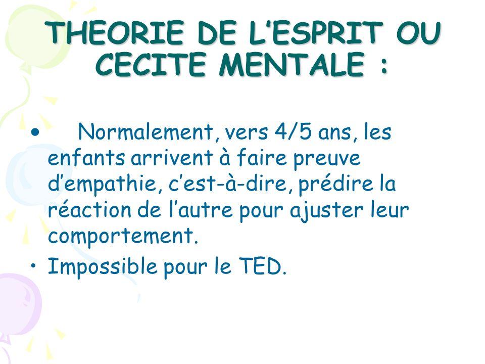 THEORIE DE L'ESPRIT OU CECITE MENTALE :