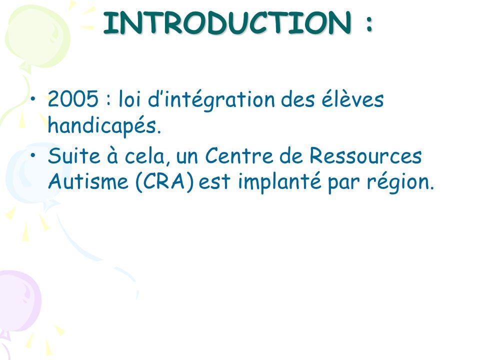 INTRODUCTION : 2005 : loi d'intégration des élèves handicapés.