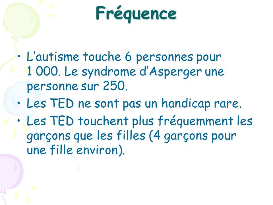 FréquenceL'autisme touche 6 personnes pour 1 000. Le syndrome d'Asperger une personne sur 250.