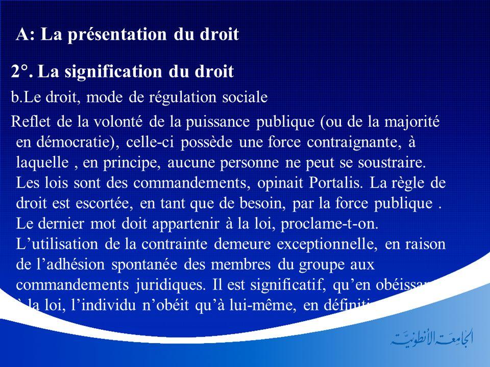 A: La présentation du droit 2. La signification du droit