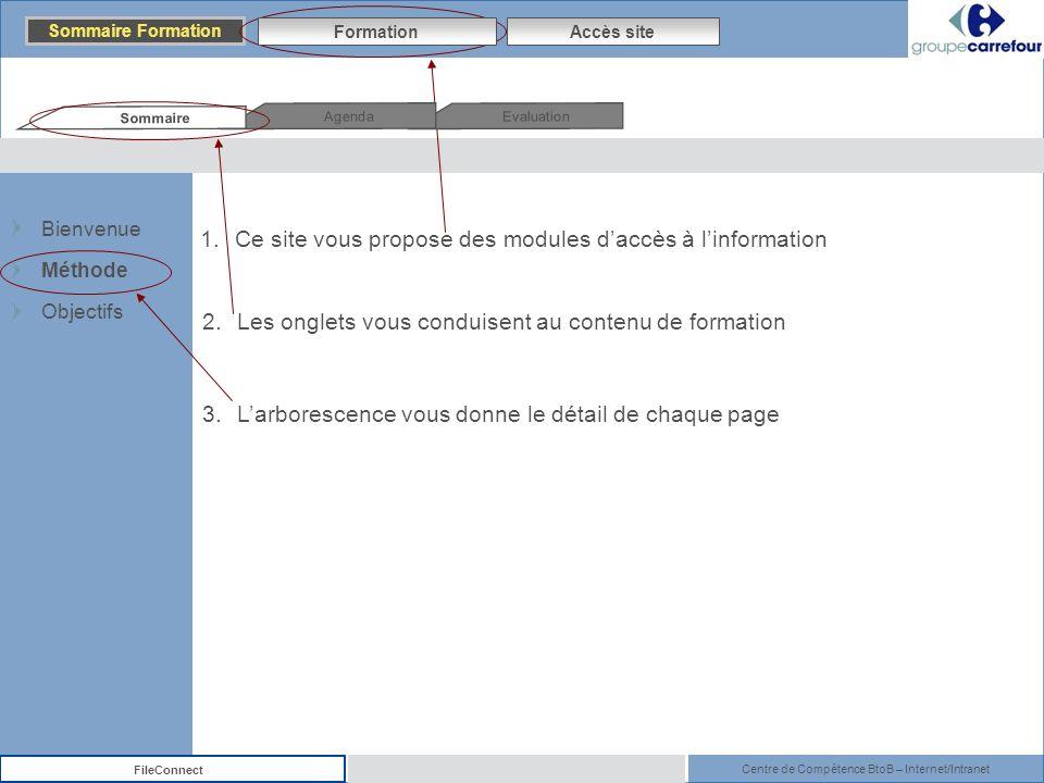 1. Ce site vous propose des modules d'accès à l'information