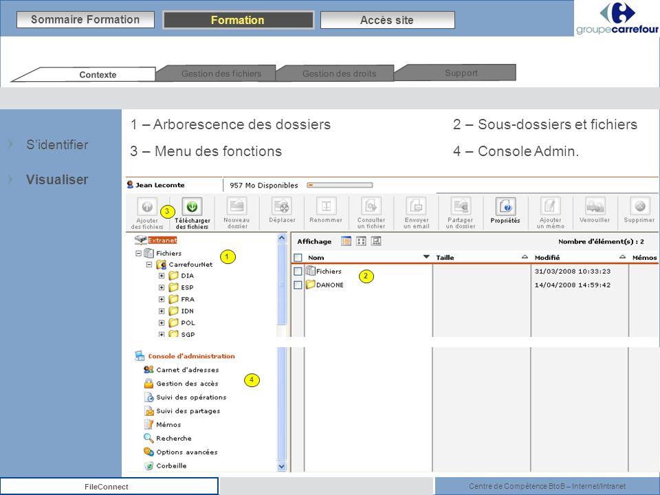 1 – Arborescence des dossiers 2 – Sous-dossiers et fichiers