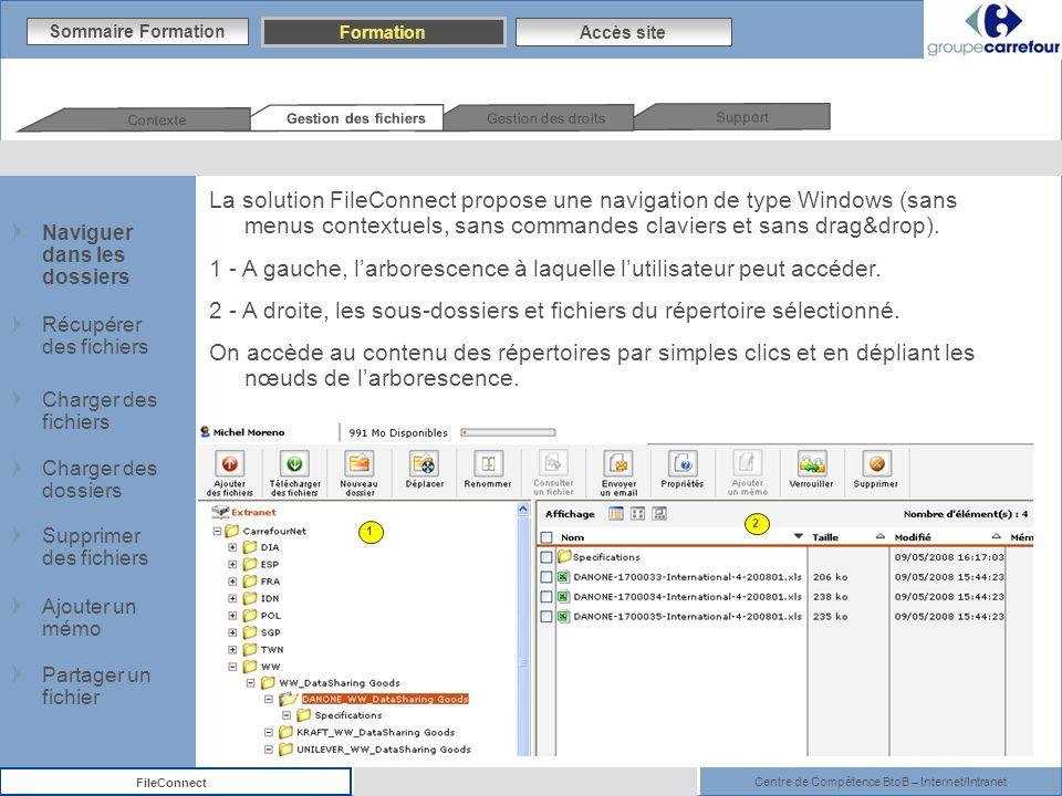 1 - A gauche, l'arborescence à laquelle l'utilisateur peut accéder.
