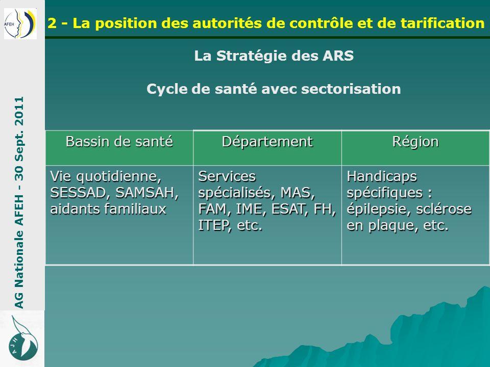 Cycle de santé avec sectorisation