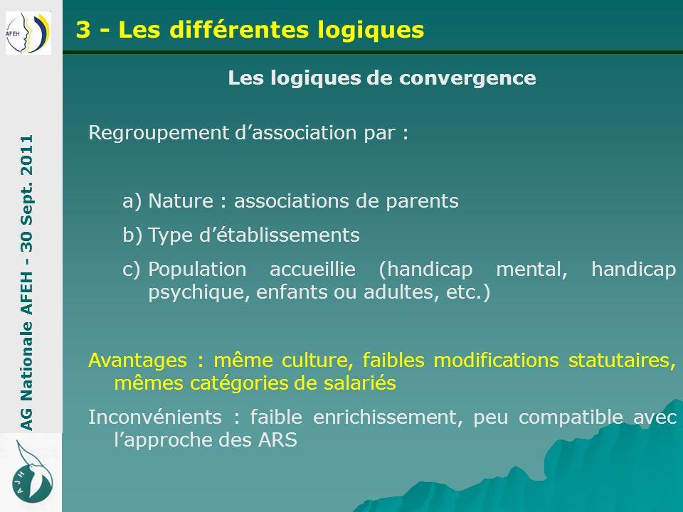 Les logiques de convergence