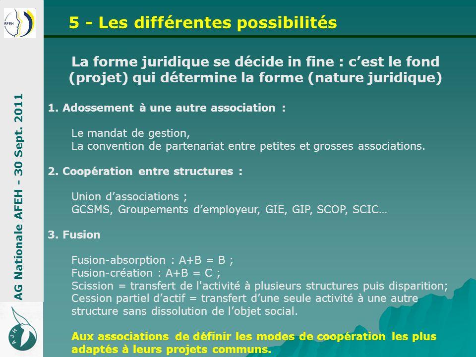 5 - Les différentes possibilités