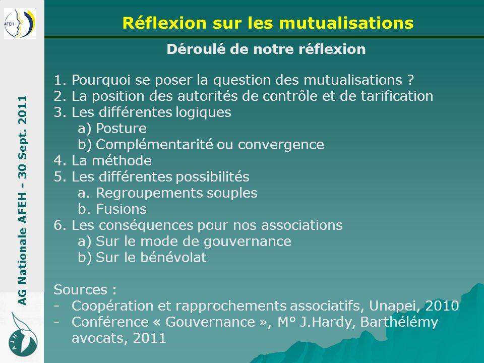 Réflexion sur les mutualisations Déroulé de notre réflexion