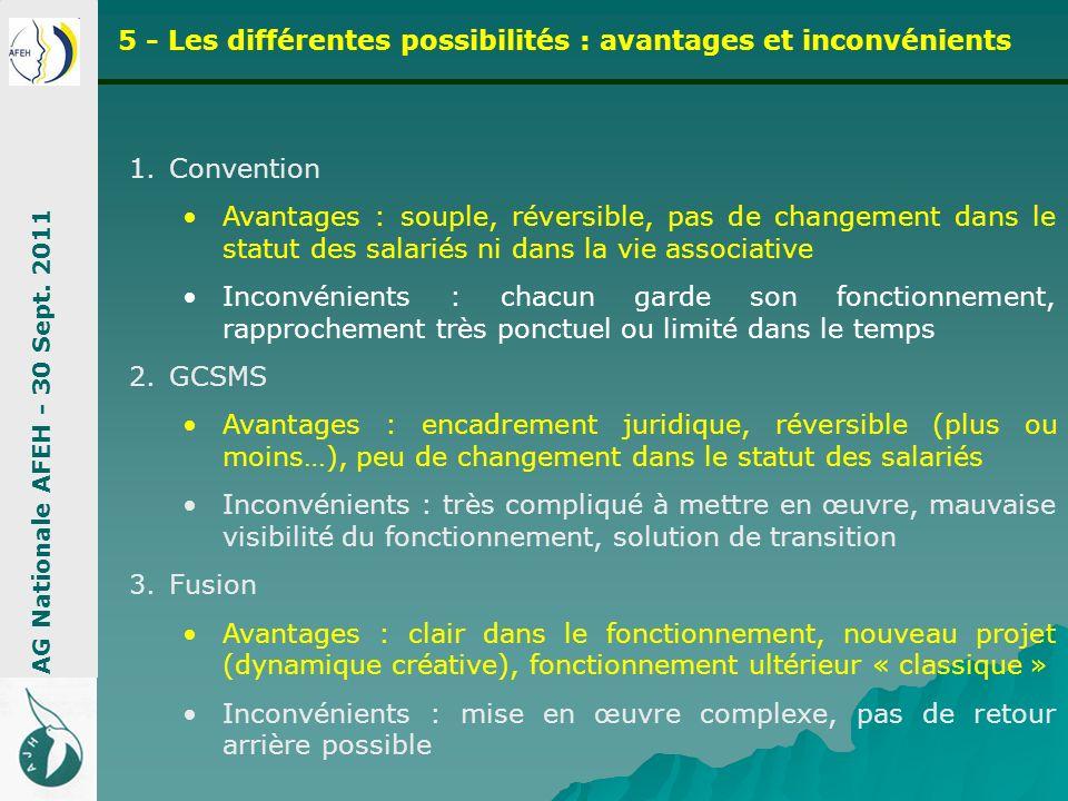 5 - Les différentes possibilités : avantages et inconvénients
