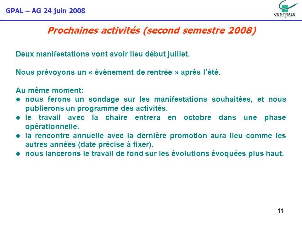 Prochaines activités (second semestre 2008)