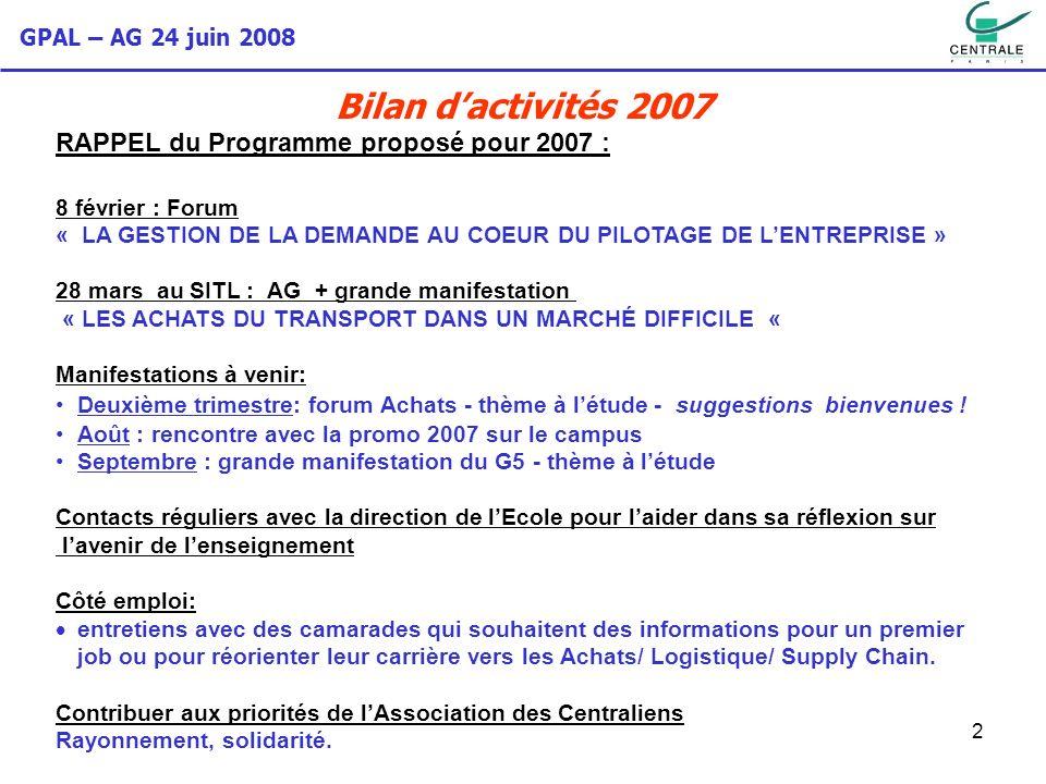 Bilan d'activités 2007 RAPPEL du Programme proposé pour 2007 :