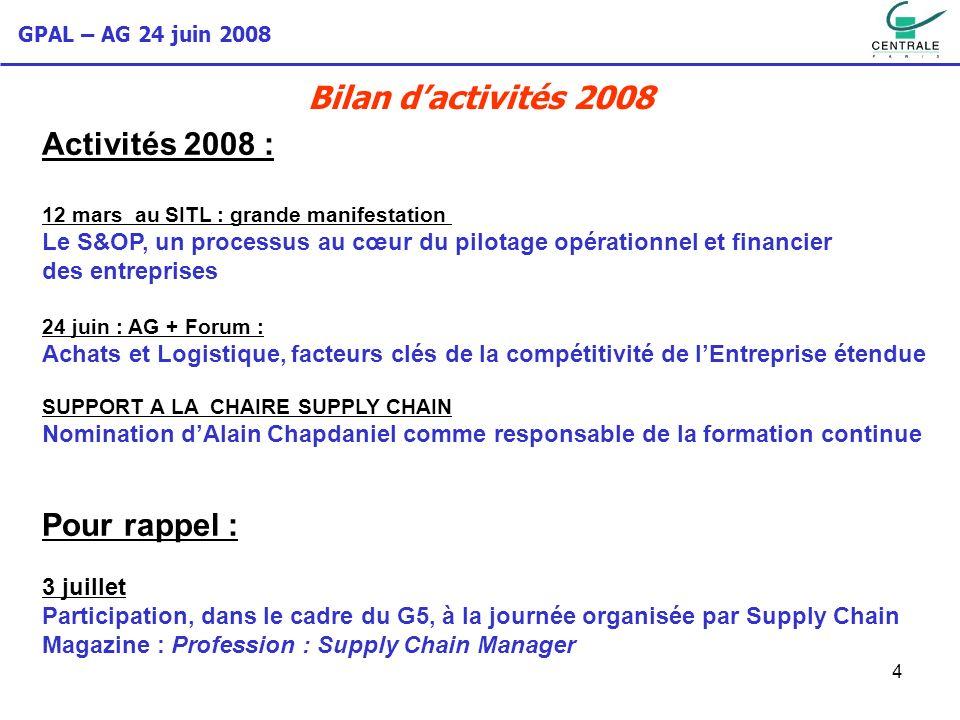Bilan d'activités 2008 Activités 2008 : Pour rappel :