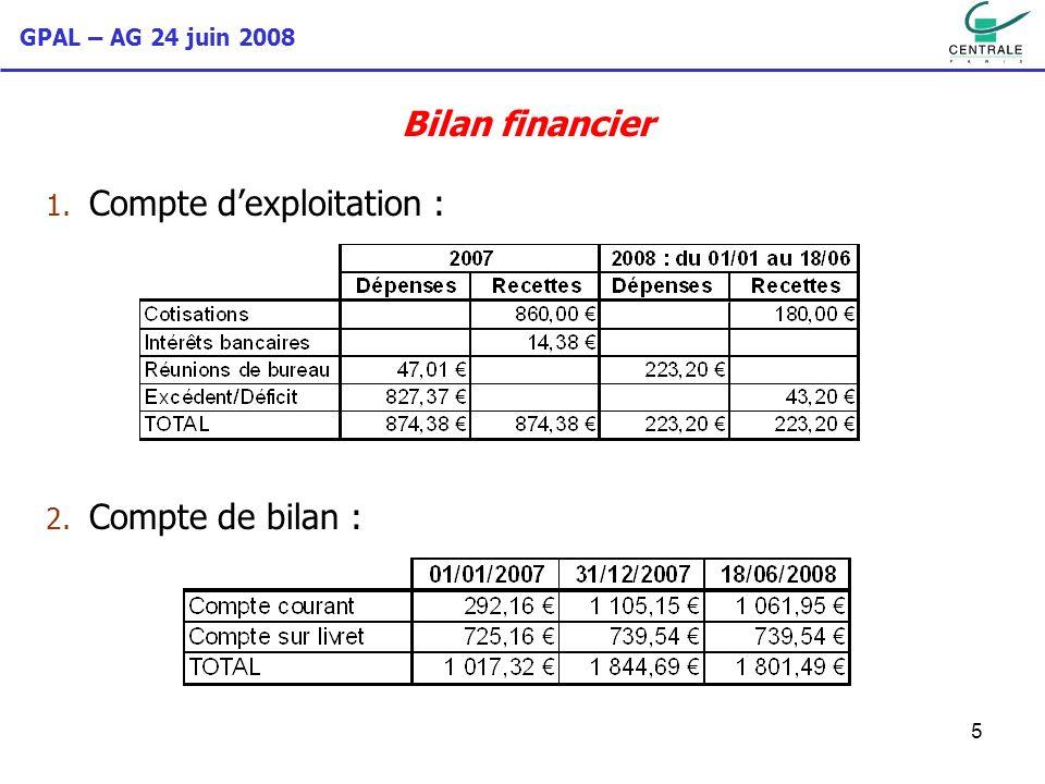 Bilan financier Compte d'exploitation : Compte de bilan :