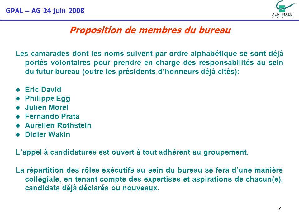 Proposition de membres du bureau