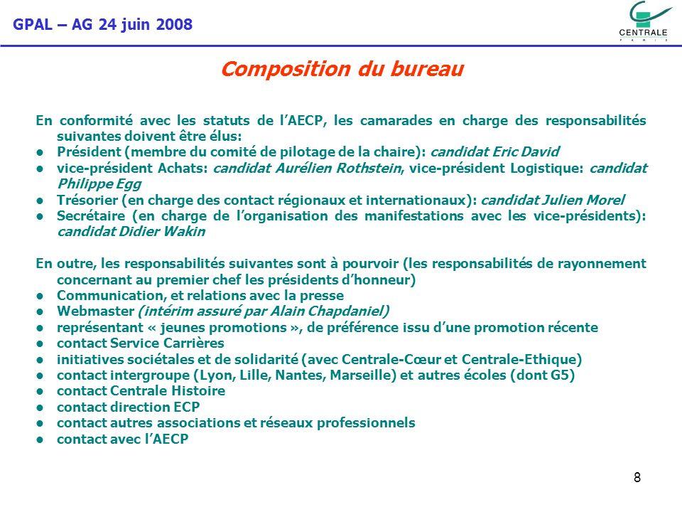 Composition du bureau En conformité avec les statuts de l'AECP, les camarades en charge des responsabilités suivantes doivent être élus: