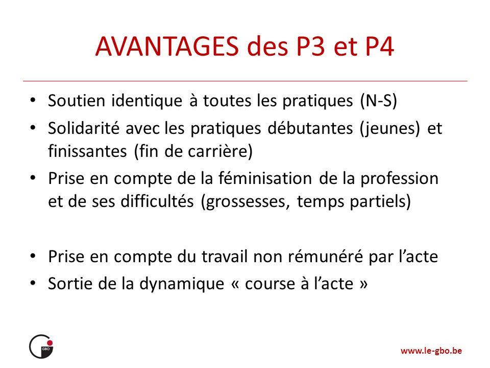 AVANTAGES des P3 et P4 Soutien identique à toutes les pratiques (N-S)