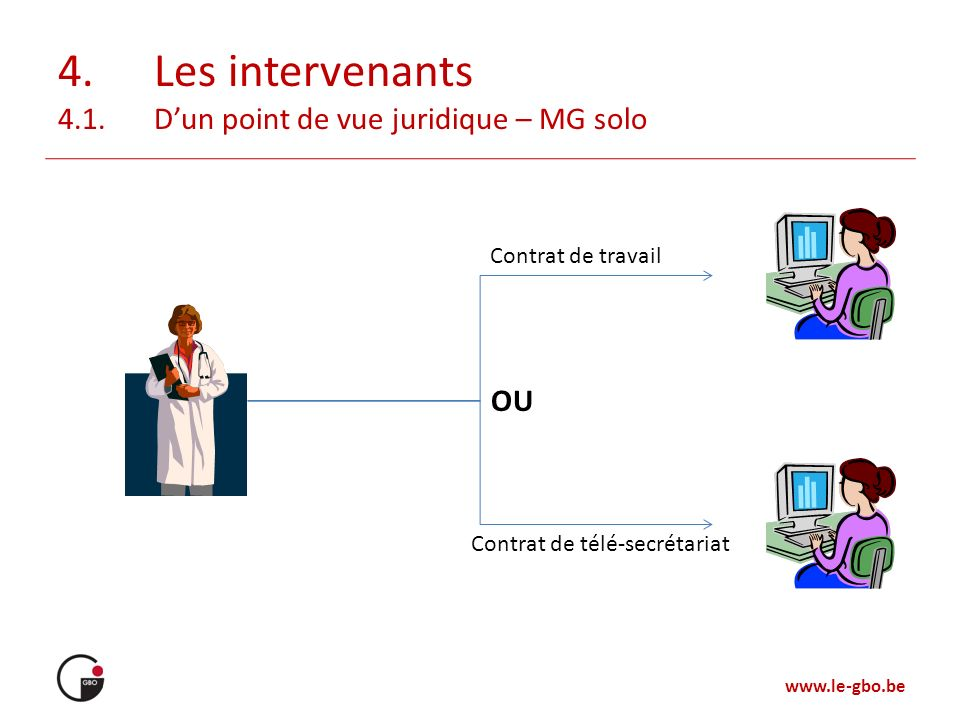 4. Les intervenants 4.1. D'un point de vue juridique – MG solo